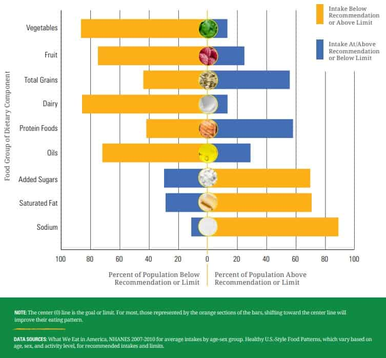 Pierderea în greutate din haitian)