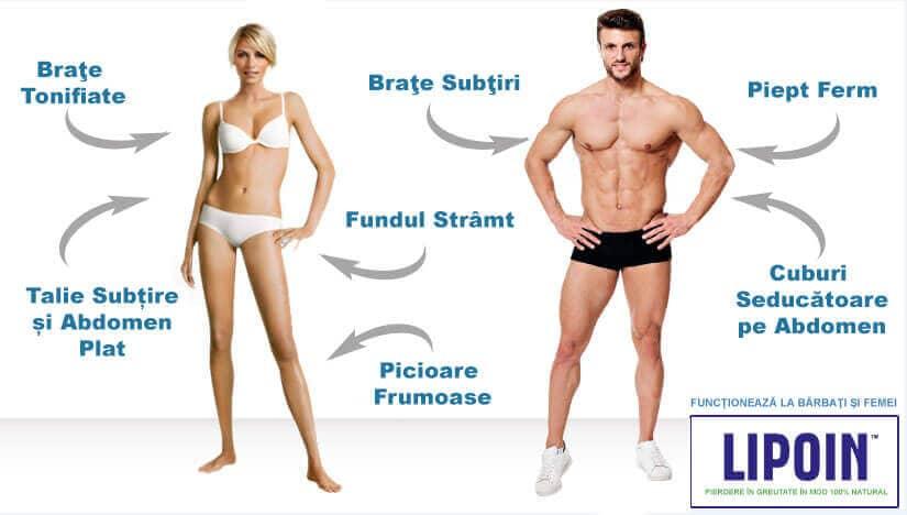 pierderea de grăsime și pierderea în greutate)