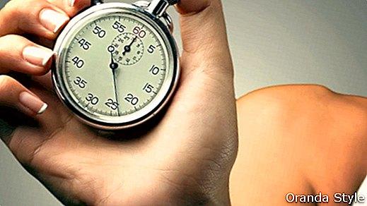 cel mai bun ceas pentru a ajuta la pierderea in greutate