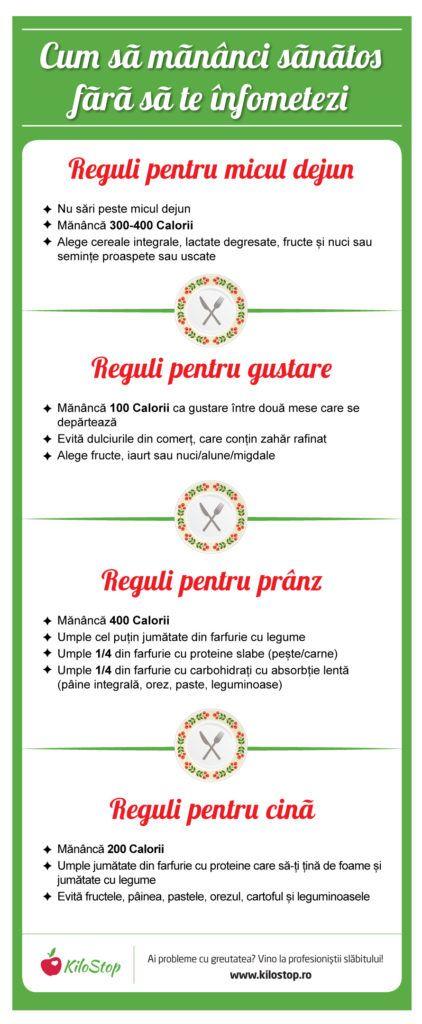 8 combinaţii de alimente ideale pentru pierderea rapidă în greutate