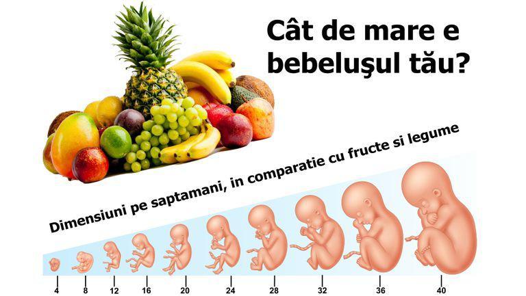 20 kg pierdere în greutate 3 luni)