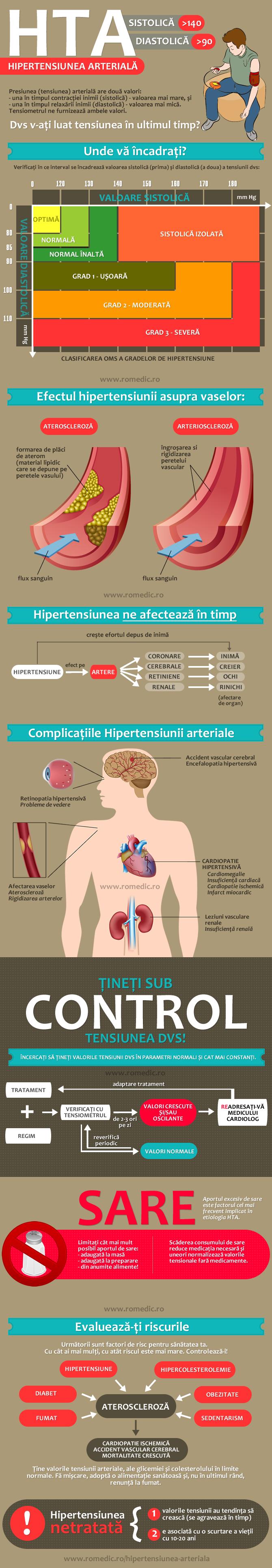 scădere în greutate și hipertensiune arterială intracraniană