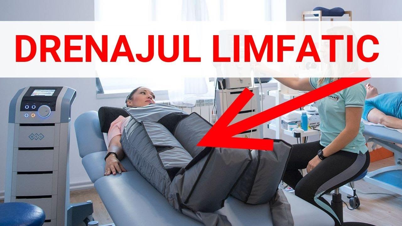Drenaj limfatic. Fizioterapie. Terapii | Clinica ImunoMedica