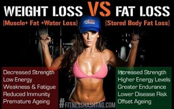 pierdere în greutate fără pierderi de grăsime