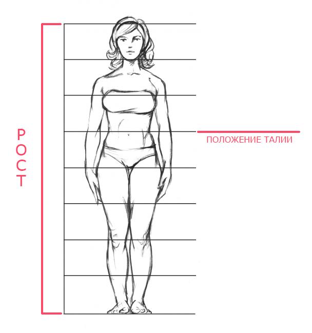pierderea de grăsime feminină în funcție de tipul corpului restaurante pentru pierderea in greutate