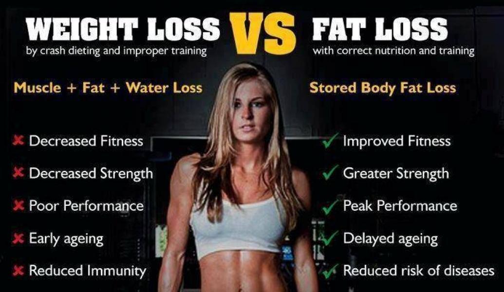 6 sugestii cum să reduceți din grăsime și creșterea masei musculare