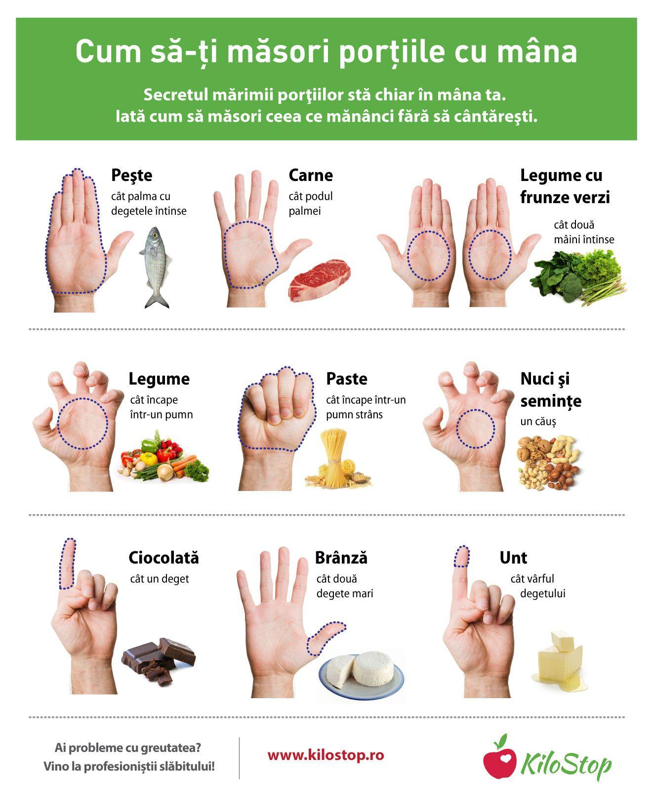 sfaturi de rutină pentru pierderea în greutate