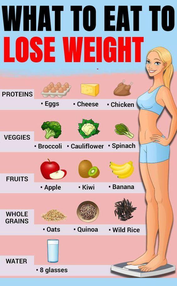 pune corpul în modul de ardere a grăsimilor sunt bare de căutare bune pentru pierderea în greutate