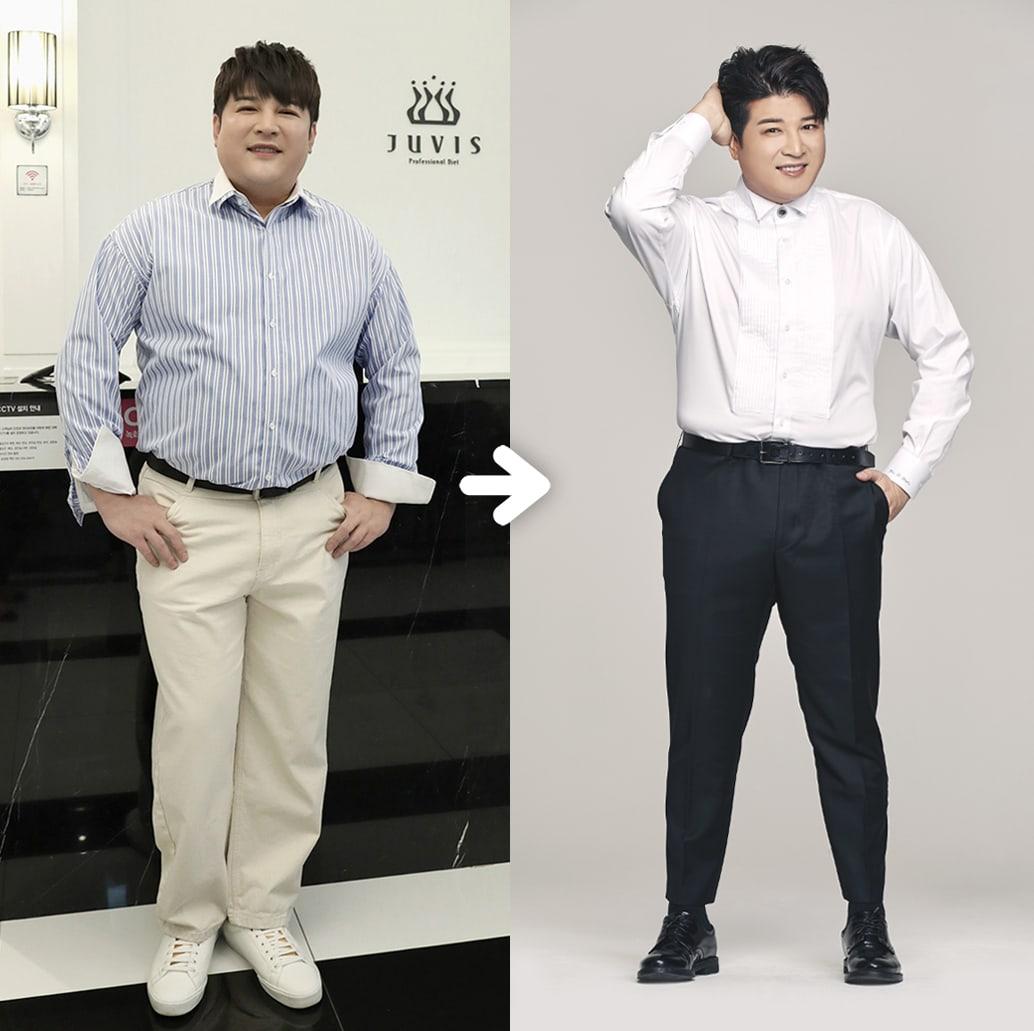 aport de referință pentru a pierde în greutate