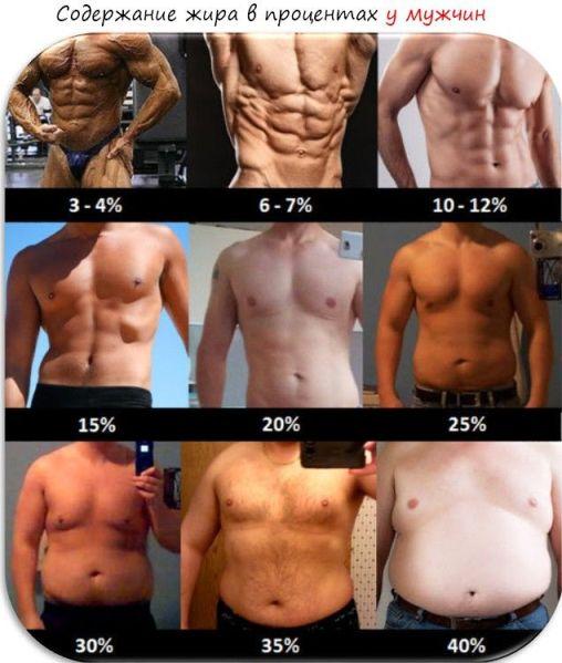 pierde 20 la sută grăsime corporală)