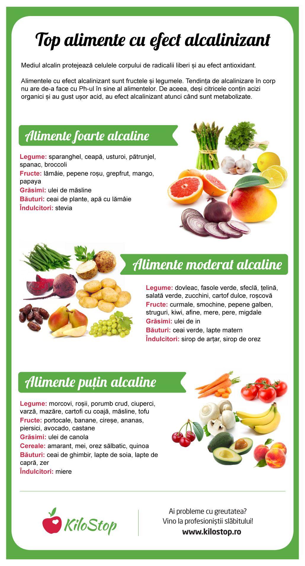 efecte de sănătate pierderea în greutate)