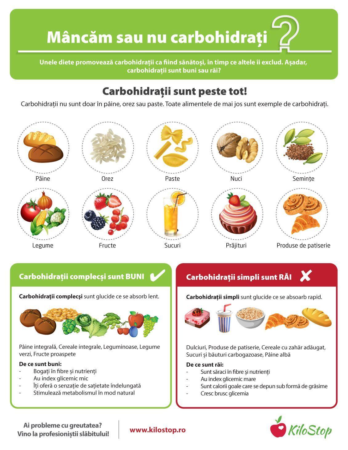 cele mai bune schimbări în stilul de viață la pierderea în greutate)