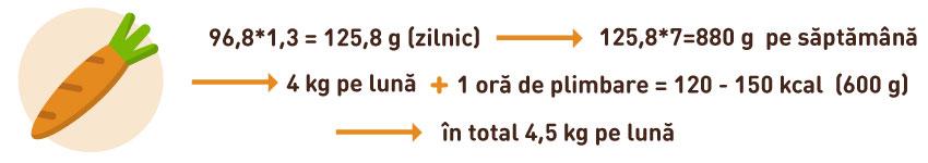 pierde deficit de greutate)