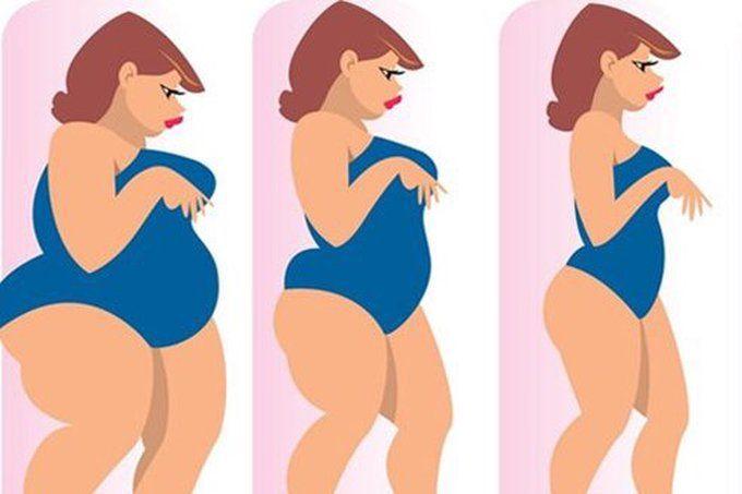 Dieta. Am 56 ani si 78 kg. As dori sa slabesc macar 8 kg. | Forumul Medical ROmedic