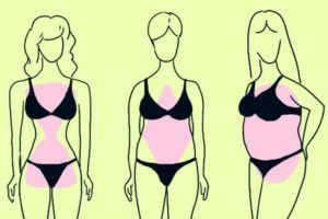 exerciții de ardere a grăsimilor pierdeți în greutate arzătoarele de grăsime