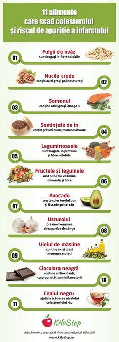 top 10 arzătoare de grăsime naturale)