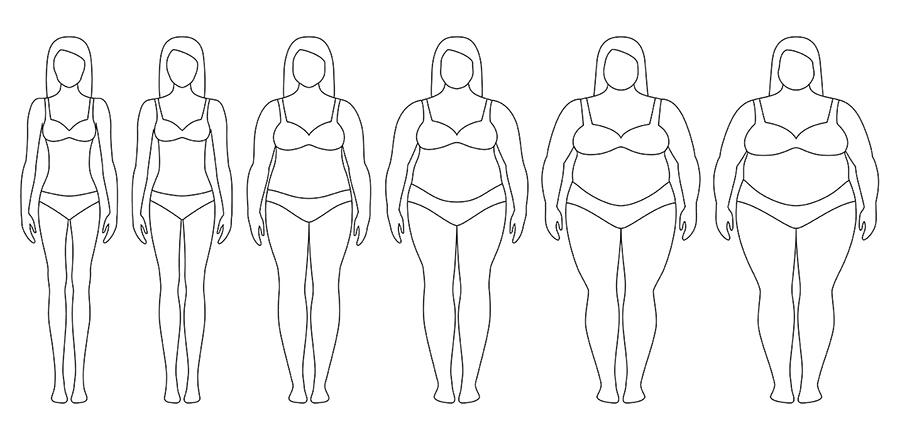 modificări ale corpului de pierdere în greutate)