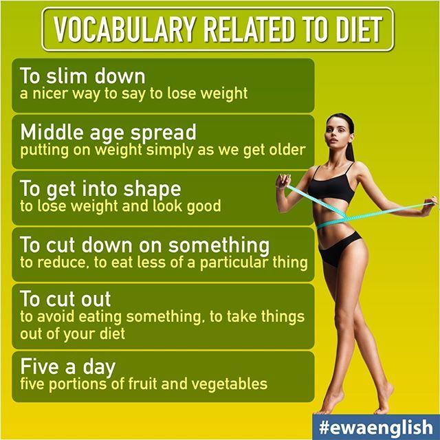 slim down în engleză)