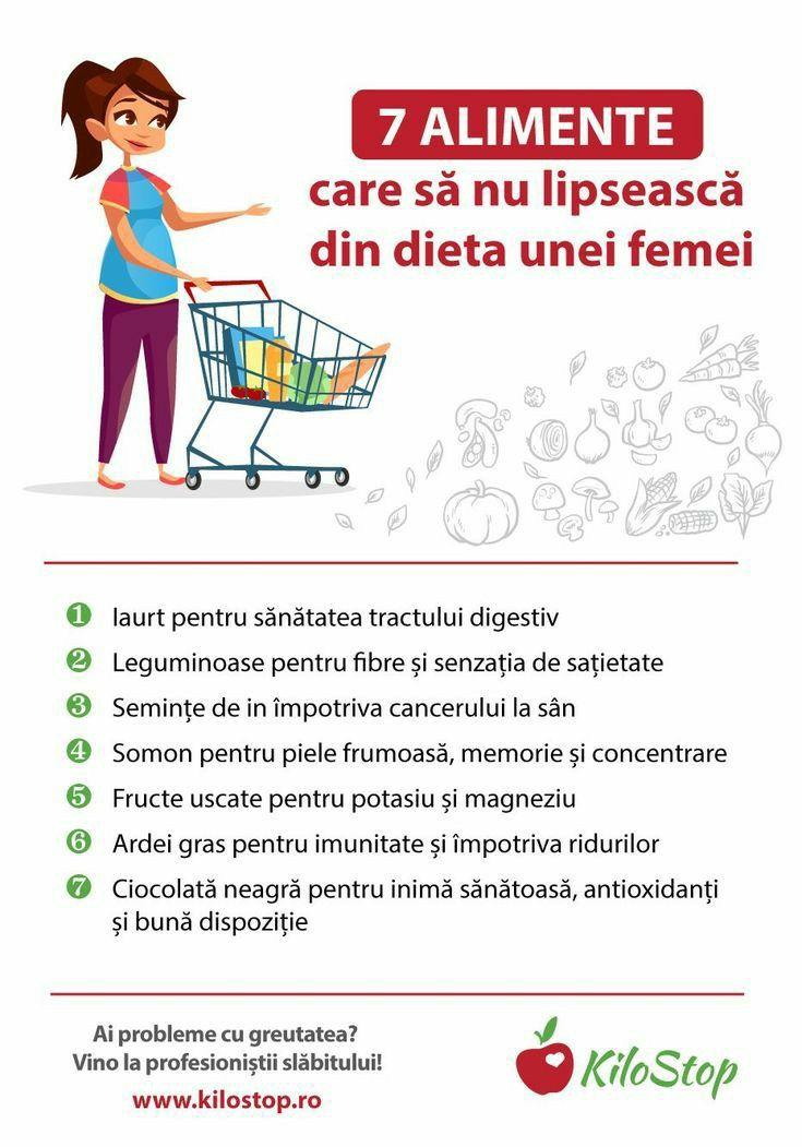 sfaturi de acasă în pierderea în greutate)