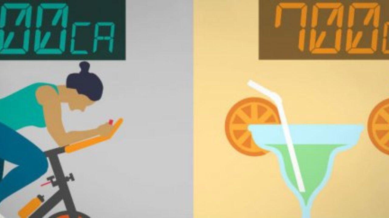 grafică pentru pierderea în greutate)
