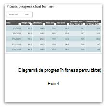Obiectivele și obiectivele de pierdere în greutate)