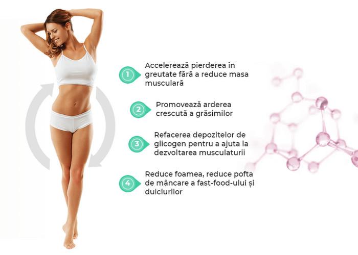 scădere în greutate consumând de calorii pe zi | sudstil.ro