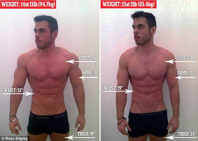 reflux biliar și pierderea în greutate