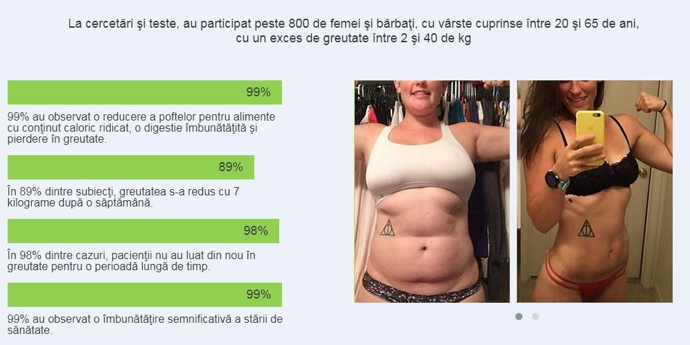 4 kilograme de pierdere în greutate)