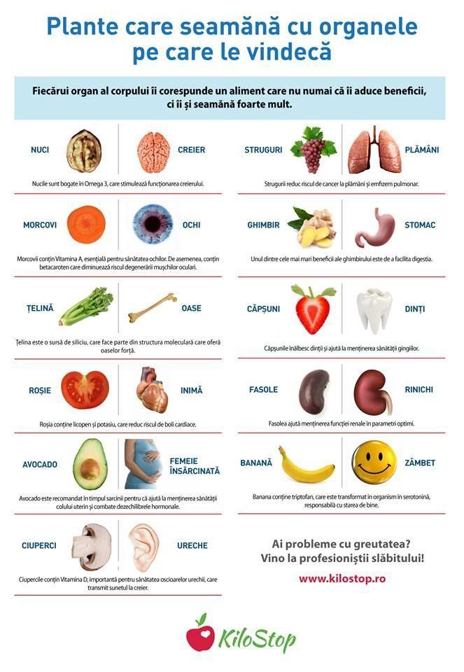 cele mai bune sfaturi de sănătate și pierdere în greutate)