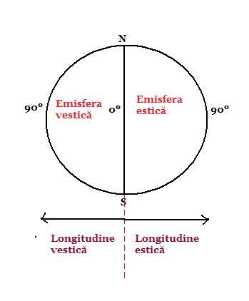 meridianele energetice din acupunctura si fasciile musculare – TERAPIA BOWEN PLOIEȘTI