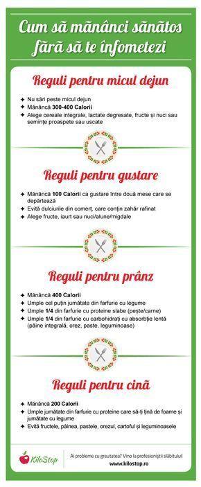 cum să mănânci mai sănătos și să slăbești)