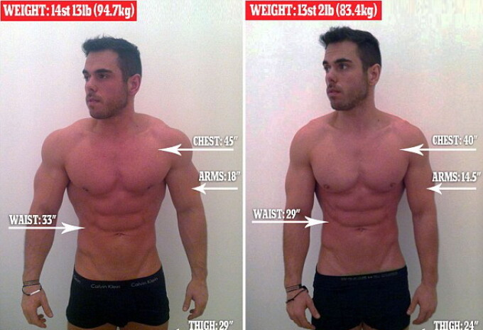 Pierdere în greutate de 10 kilograme înainte și după cafea tokyo care slăbește cafeaua