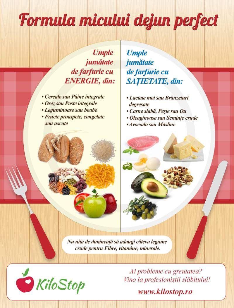 greutate sănătoasă pierde săptămânal sunt arzătoare de grăsimi în siguranță pentru sănătate