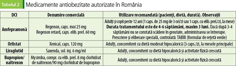 Medicament pentru pierderea in greutate Artemis