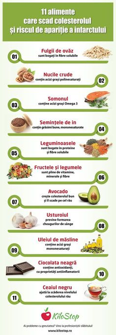 riscuri pentru sănătate asociate cu pierderea în greutate)