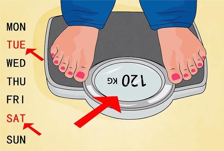 cele mai bune locuri de măsurat pentru pierderea în greutate)
