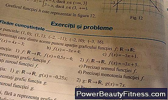Care este formula pentru calculul pierderii pierderii în Excel? - - Talkin go money