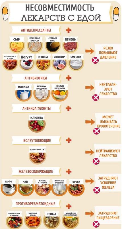 vă poate ajuta barul să vă pierdeți în greutate)