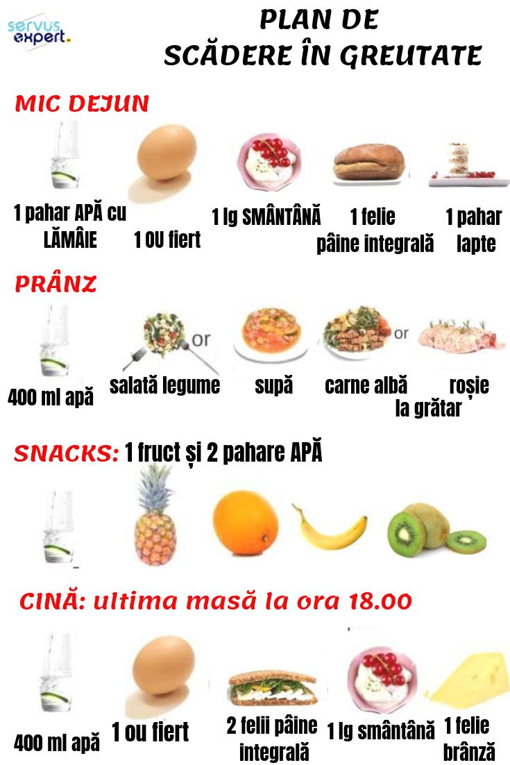 scădere în greutate sănătoasă în lună)