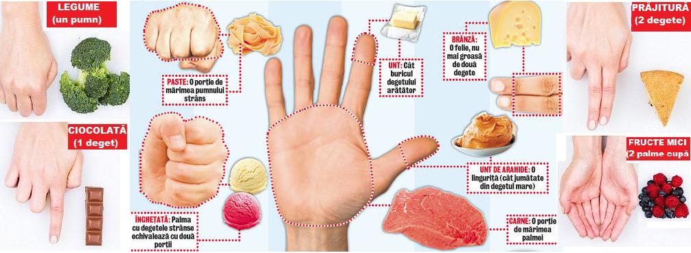 Pierderea în greutate ajit vadakayil 77 moduri de a slabi