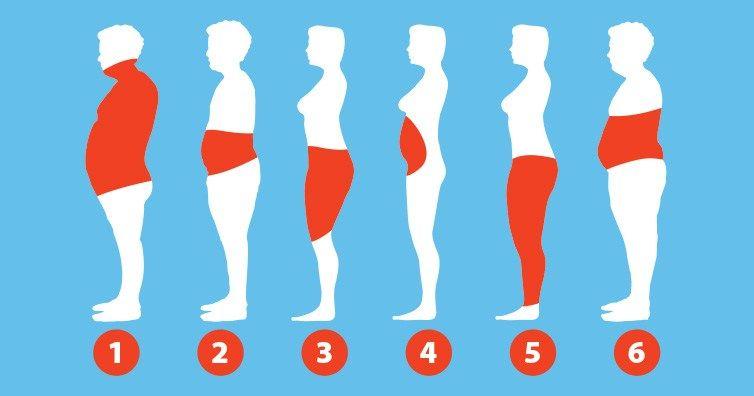 3 Modalitați Neobișnuite Pentru A Scapa De Grasimea De Pe Abdomen - Bodyshape Transformation Centre