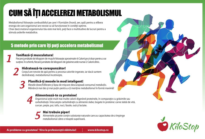 stimularea metabolismului și a pierderii în greutate)
