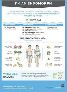 9 pierdere în greutate rotundă