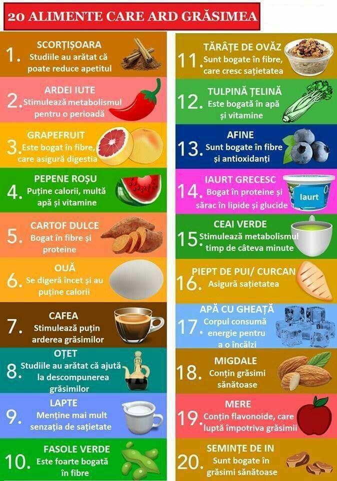 """10 alimente care """"ard"""" grăsimile văzând cu ochii"""