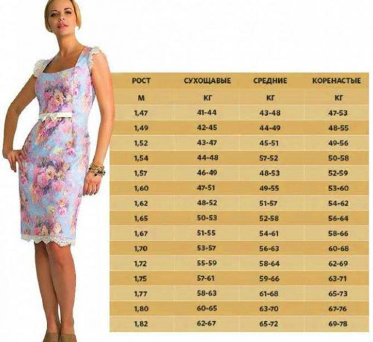 Pierderea în greutate a femeii în vârstă de 57 de ani)