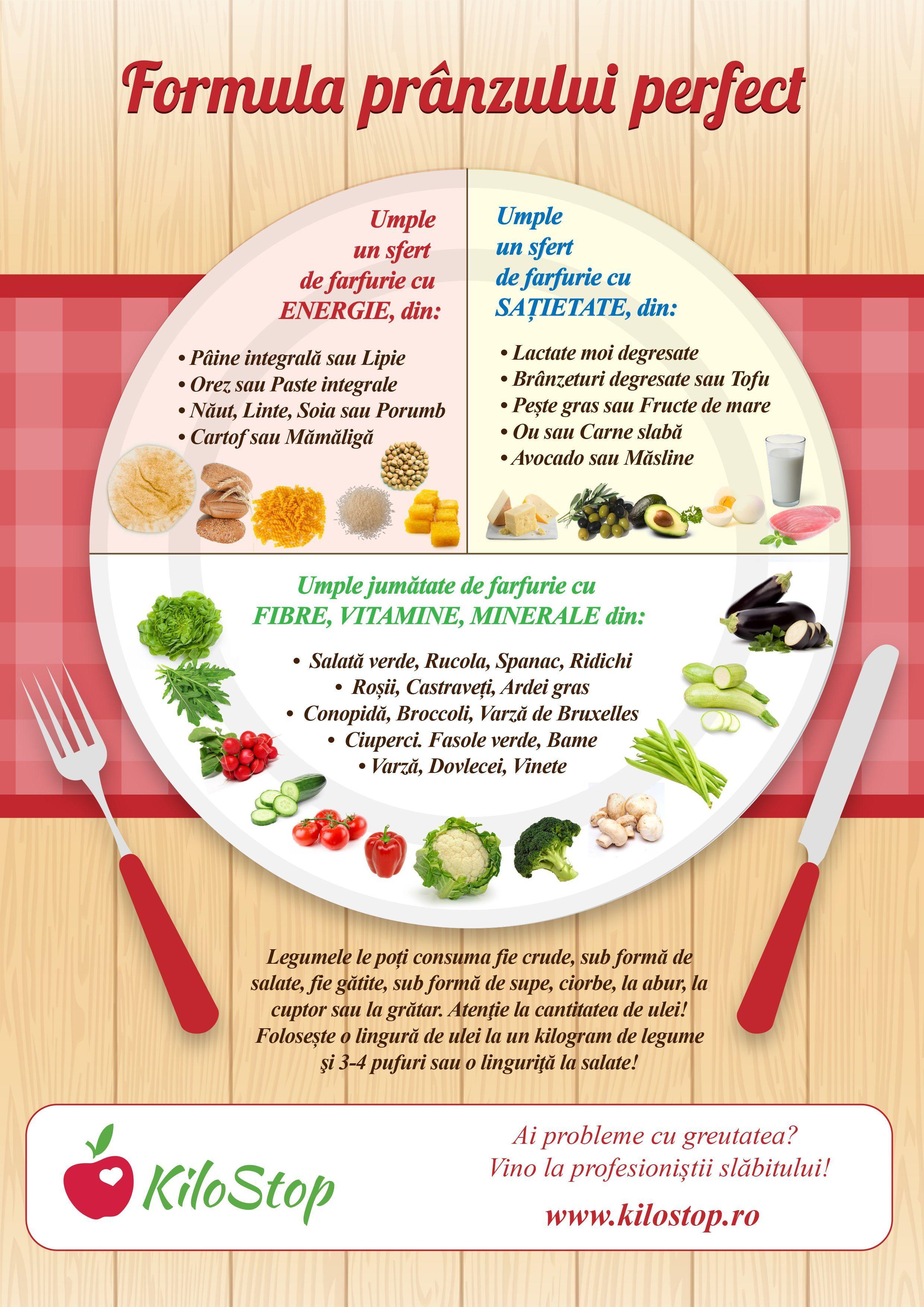 puteți pierde în greutate cu bucătăria slabă)
