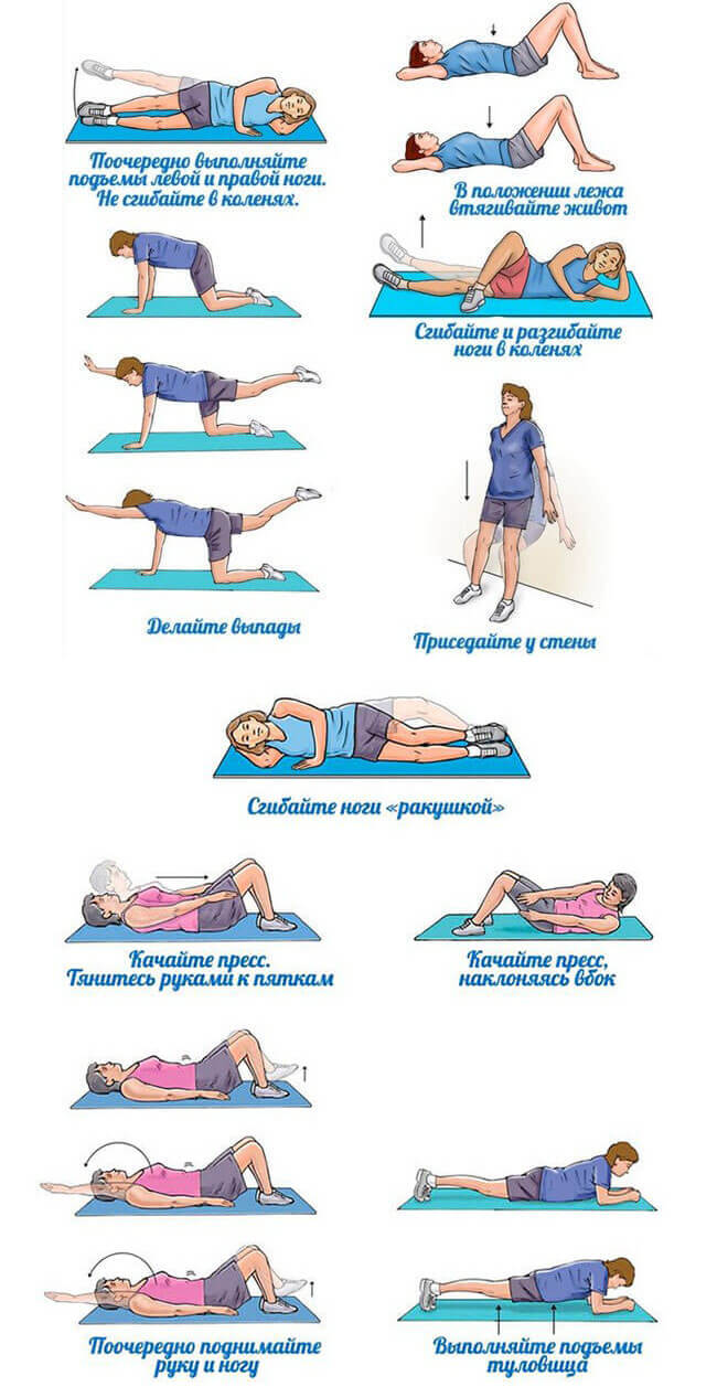 cum să slăbești în jurul crotch-ului)