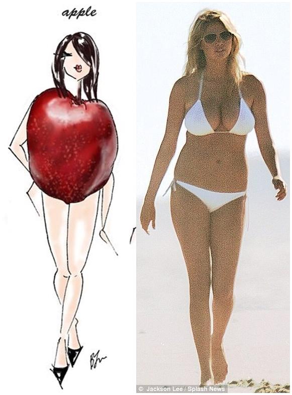 Diferite tipuri de corpuri în combinație cu culturismul: este posibil?