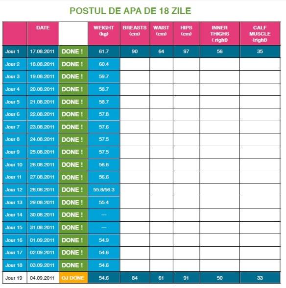 Calendar de pierdere în greutate de o lună)
