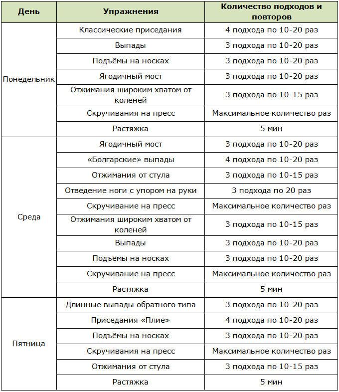 pierdeți în greutate rutina acasă)
